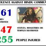 Violence Against Hindu Minorities in 2014