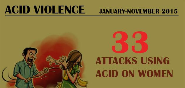 Violence Against Women – Acid Attacks : January-November 2015