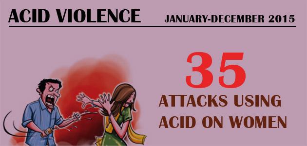 Violence Against Women – Acid Attacks : January-December 2015
