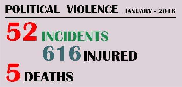Political Violence : January 2016