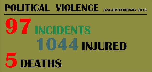 Political Violence : January-February 2016