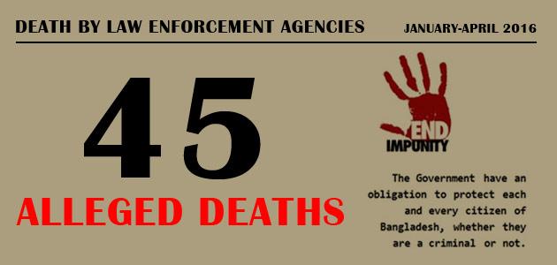 Death by Law Enforcement Agencies : January-April 2016