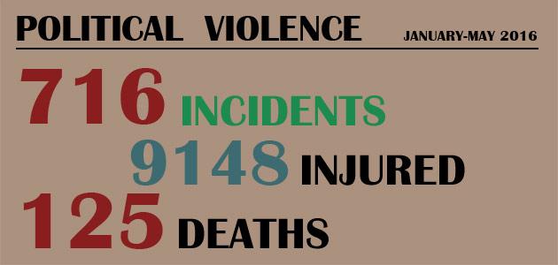 Political Violence : January-May 2016