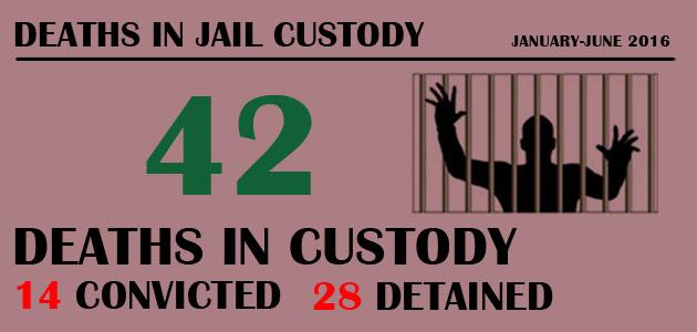 Deaths in Jail Custody : January-June 2016