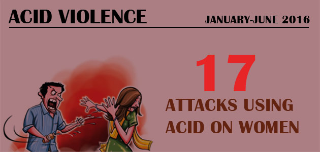 Violence Against Women – Acid Attacks : January-June 2016
