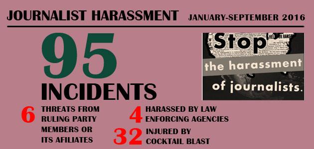 Journalist Harassment : January-September 2016