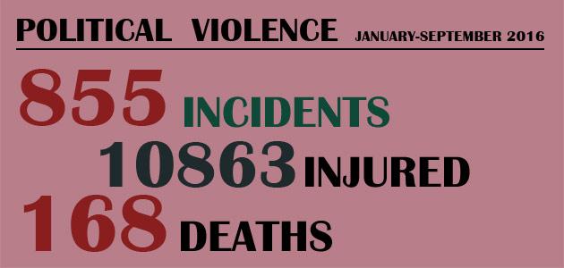 Political Violence : January-September 2016