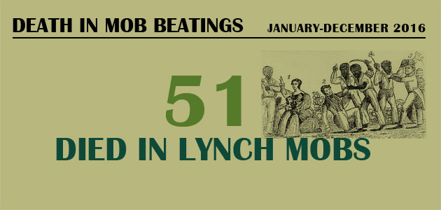 Mob Beating : January-December 2016