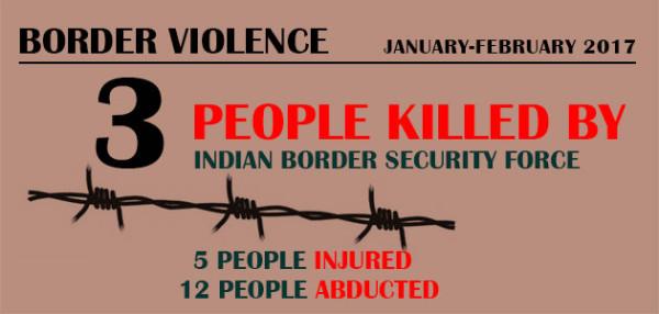 Border Violence