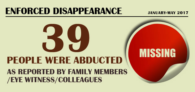 Enforced Disappearance : January-May 2017