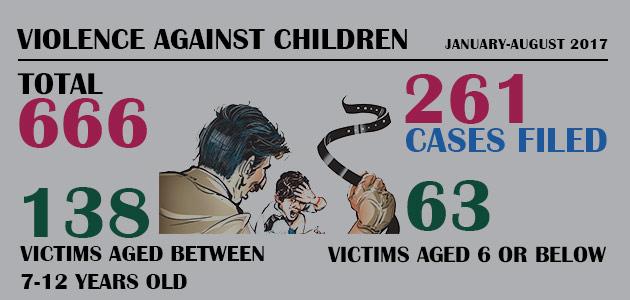 Violence Against Children : January-August 2017