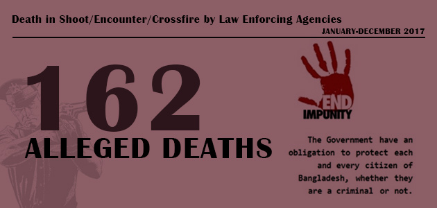 Death by Law Enforcement Agencies : January-December 2017