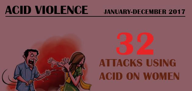 Violence Against Women – Acid Attacks : January-December 2017