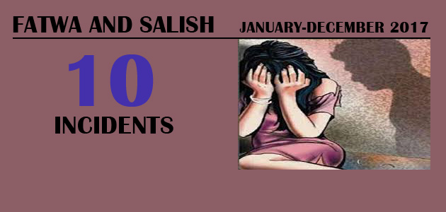 Violence Against Women – Fatwa and Salish : January-December 2017