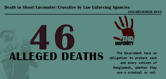 Death by Law Enforcement Agencies : January-March 2018