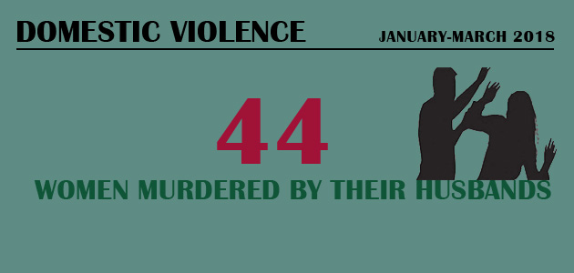 Violence Against Women – Domestic Violence : January-March 2018